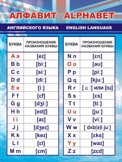 Как сделать произношение лучше