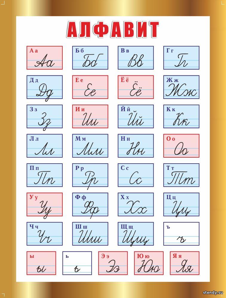 Картинки алфавит печатные и письменный русский распечатать, сыну