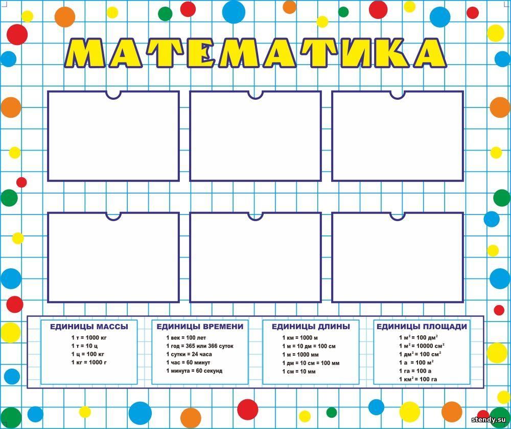 стенд математика, единицы массы, единицы времени, единицы длинны, единицы площади, стенды в начальную школу, стенд в начальные классы
