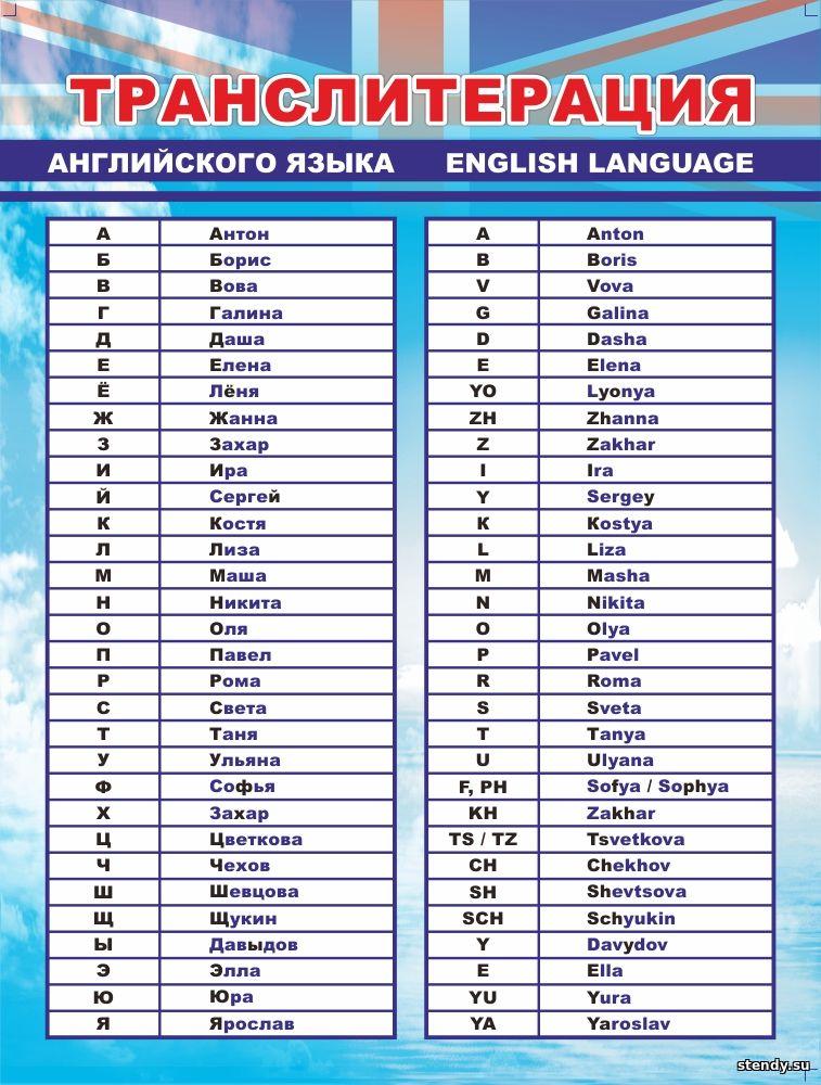 стенд по английскому языку, стенд английский язык, транслитерация английский язык стенд