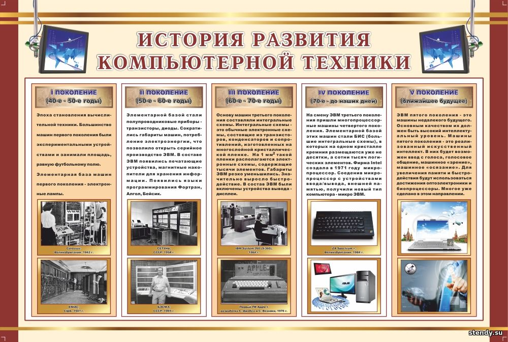 стенд в кабинет информатики, стенд информатика, история развития компьютерной техники стенд