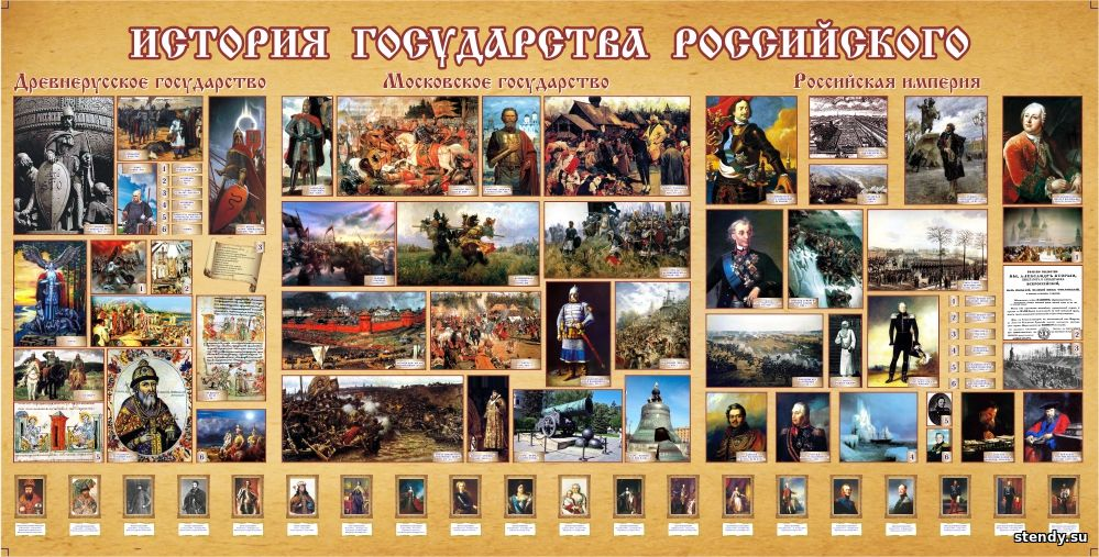 стенд в кабинет истории, стенд в класс истории, стенд история государства российского