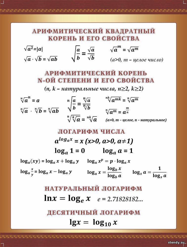 стенд в кабинет математики, стенд в кабинет алгебры и геометрии, стенд арифметический квадратный корень и его свойства, логарифм числа, натуральный логарифм, десятичный логарифм