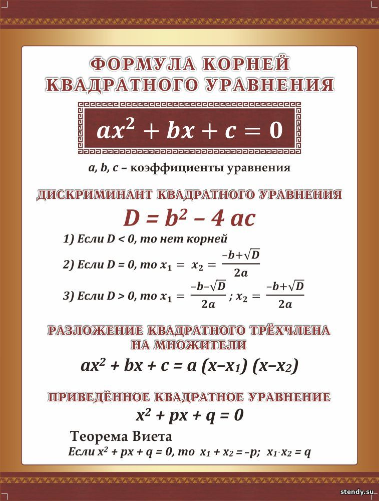 стенд в кабинет математики, стенд в кабинет алгебры и геометрии, стенд формула корней квадратного уравнения, дискриминант квадратного уравнения