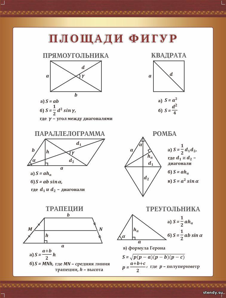 стенд в кабинет математики, стенд в кабинет алгебры и геометрии, стенд площади фигур