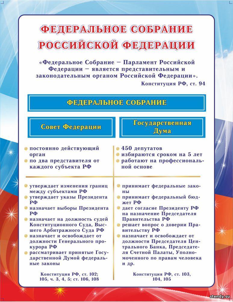 стенд в кабинет обществознания, федеральное собрание российской федерации