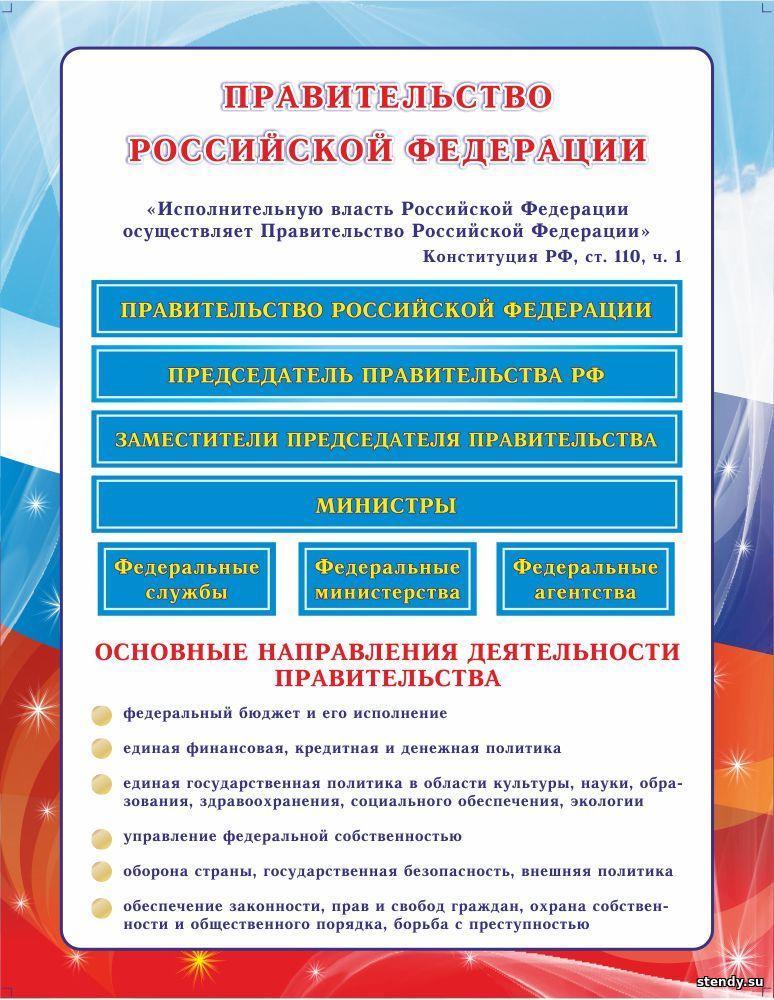 стенд в кабинет обществознания, правительство российской федерации