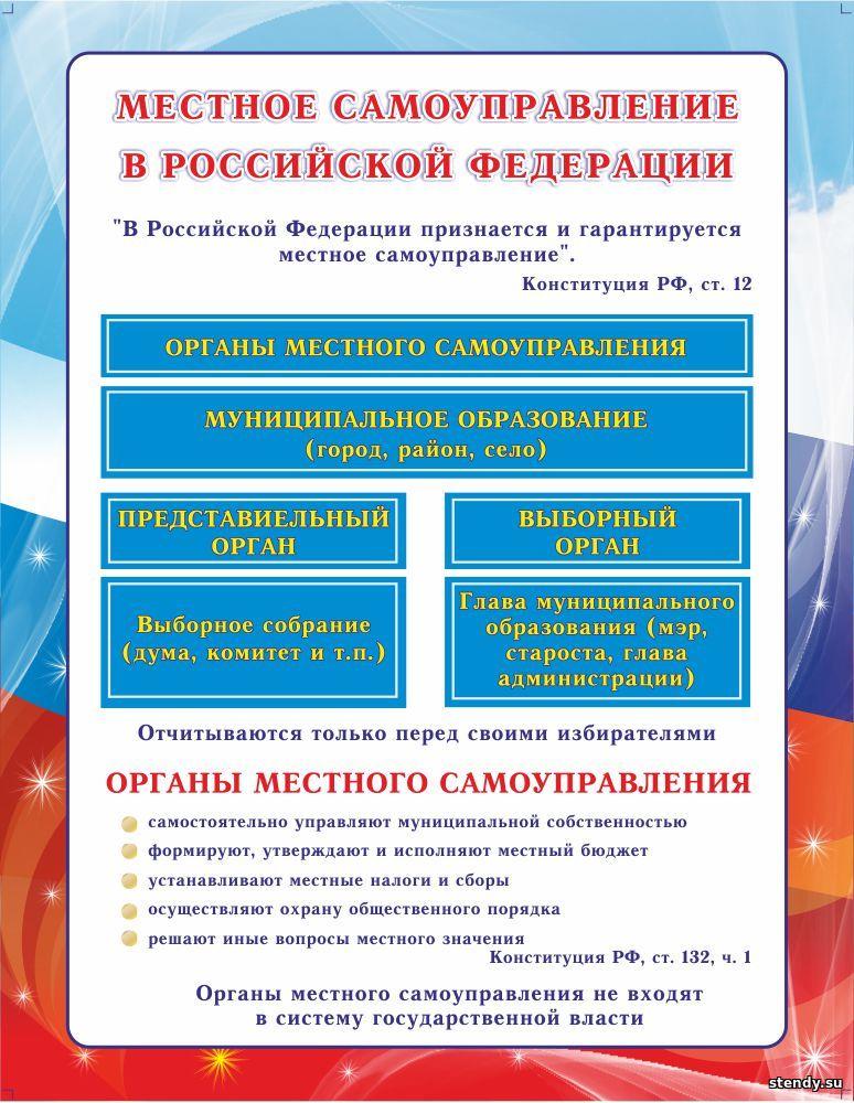 стенд в кабинет обществознания, местное самоуправление в российской федерации