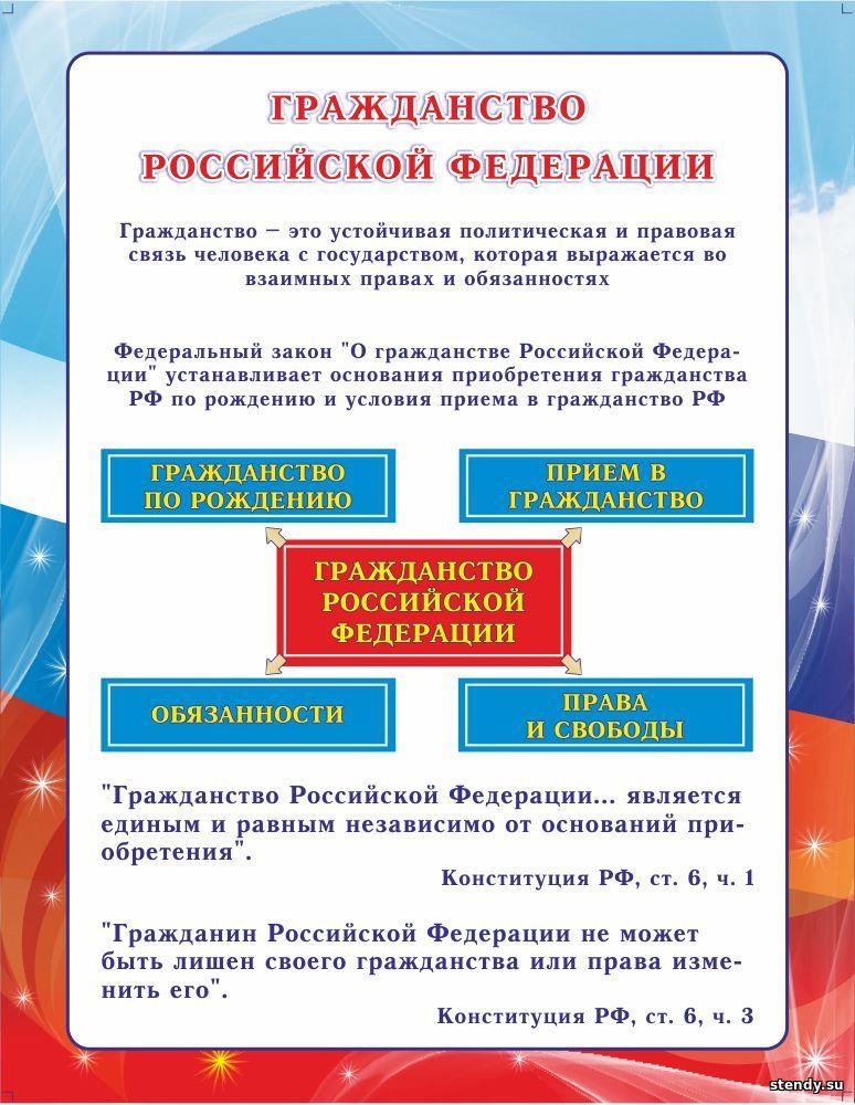 стенд в кабинет обществознания, гражданство российской федерации